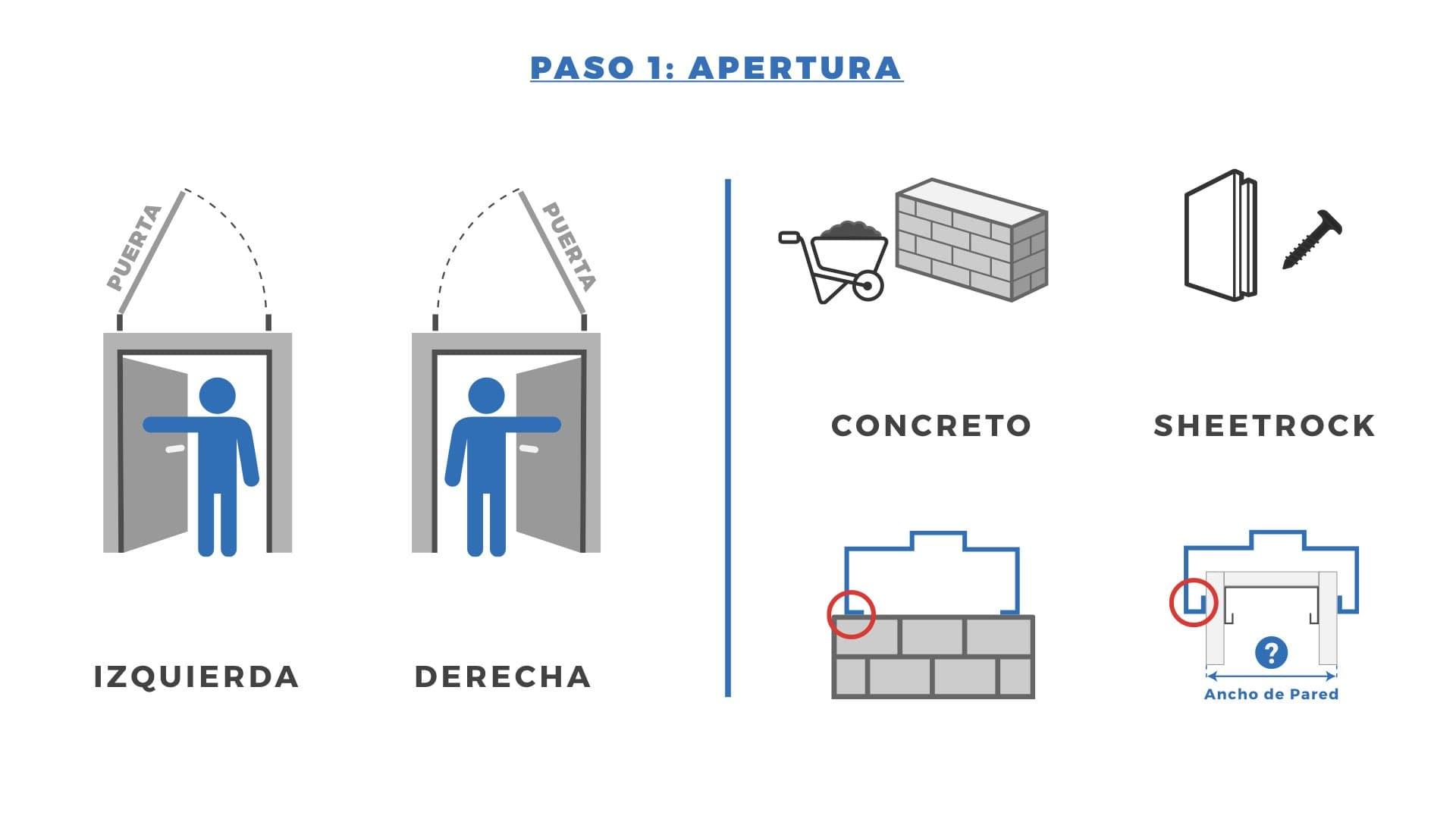Guia_Puertas_2